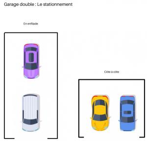 Stationnement garage double